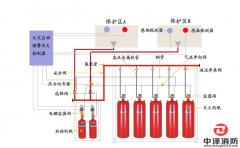 管网七氟丙烷龙8手机app系统管网设计布置为均衡系统