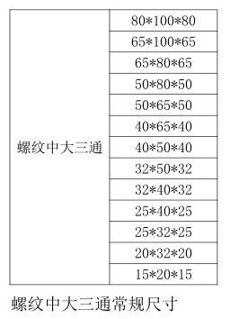 气体龙8手机app龙8在线登录官网螺纹中大三通