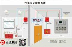 气体龙8手机app系统设计规范