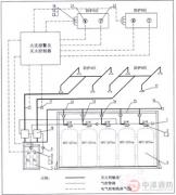 气体龙8手机app高压管路、龙8在线登录官网的规范要求有哪些?